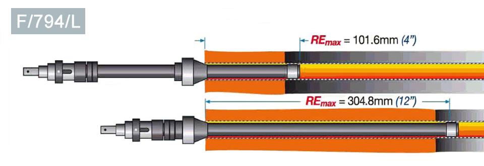 切管器 F794L 示意圖