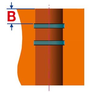 絞溝器 F26_B點深度