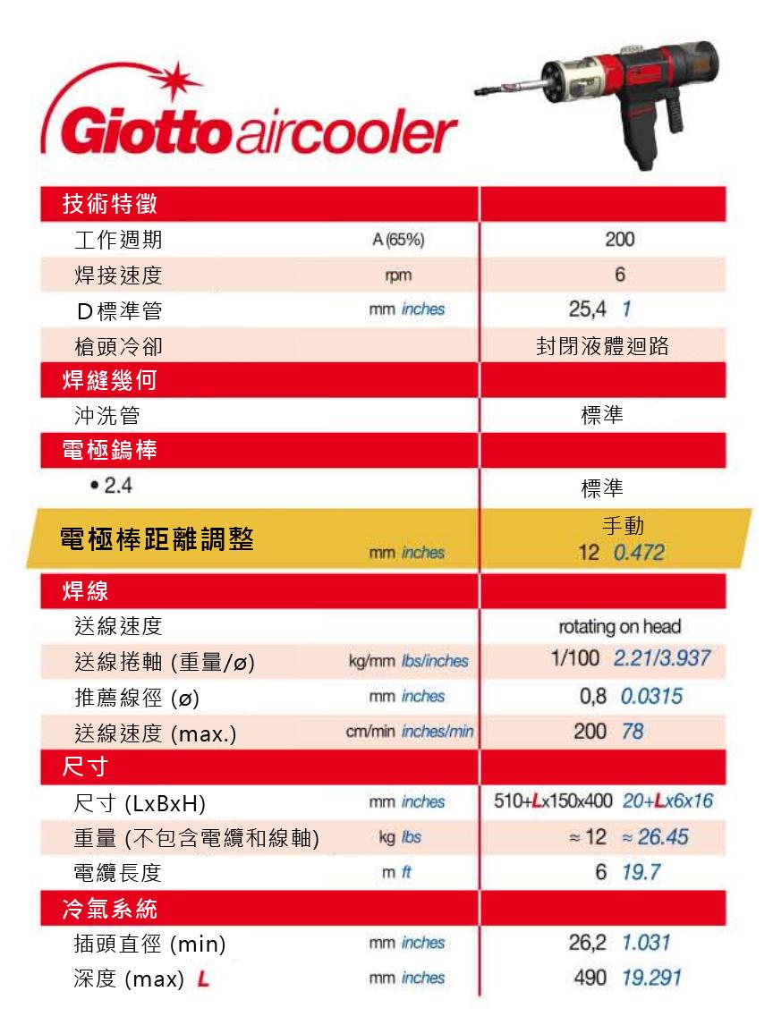 giotto air cooler特性表